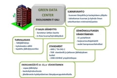 Green data center prosessi
